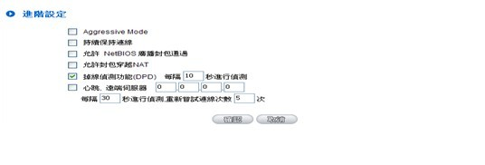 Cisco router ipsec 配置05.jpg